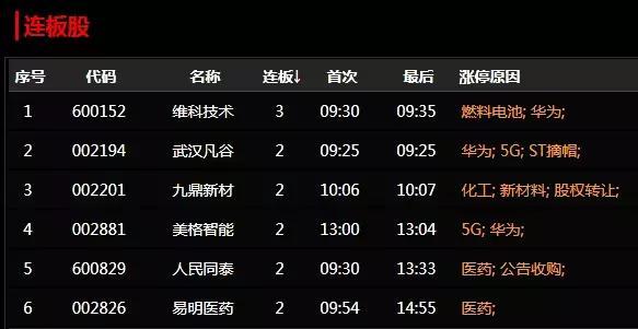 """干货!老妖20日均线反抽+仙人指路吸""""涨停板""""战法(附股)"""