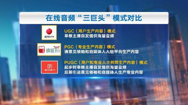 UGC音频社区荔枝预计本周五在美上市 在美上市能解决变现难题吗?