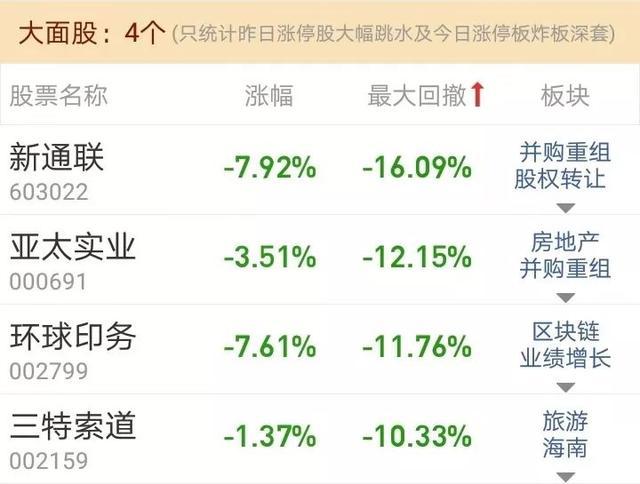 龙虎榜复盘丨放水十债反弹,银行爆发,指数冲击3000点