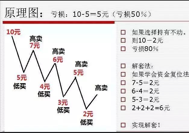 中国炒股最牛的人:被套50%还能赚钱的方法,手法精湛令主力丧胆