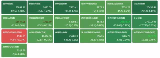 """阿根廷""""国家级""""崩盘,""""股债汇""""三连杀,股市一夜暴跌38%"""