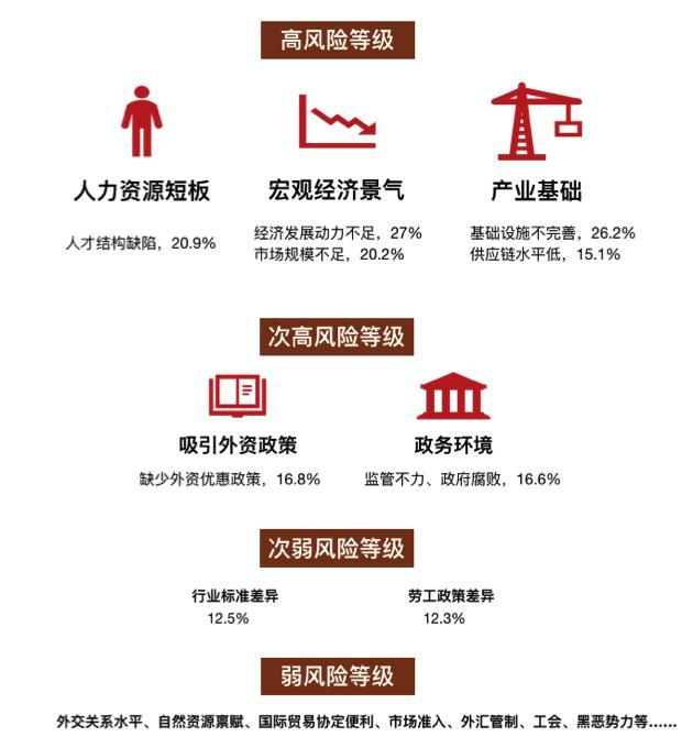 """中国民企""""荒岛求生"""":为建炼化岛,赶走鳄鱼、建桥开航线"""