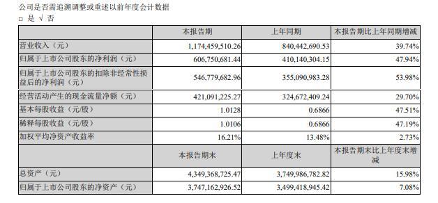 <em>亿联网络</em>:美国经销商提前储备库存推高二季度业绩增长