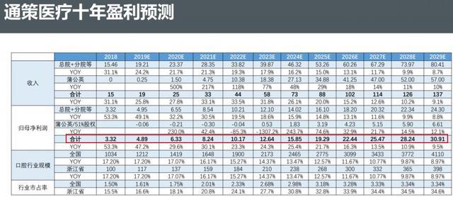 确认业绩,原料药板块有望演绎三季报行情(附股)