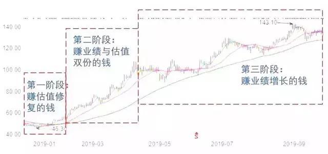 进步肯定性,选两只肯定性高的后续有望延续涨的股票?