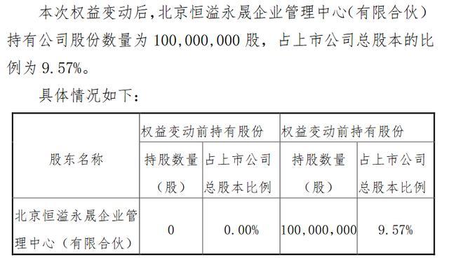 9.57%股份被大幅溢价协议转让,西宁特钢开盘涨停