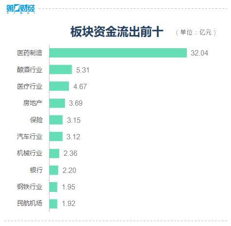 收盘丨沪指七连升创业板涨近3%,半导体概念发力