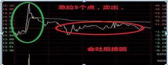 国内顶尖交易员赠言:跌5%买入,涨5%卖出,反复做T赚到怀疑人生