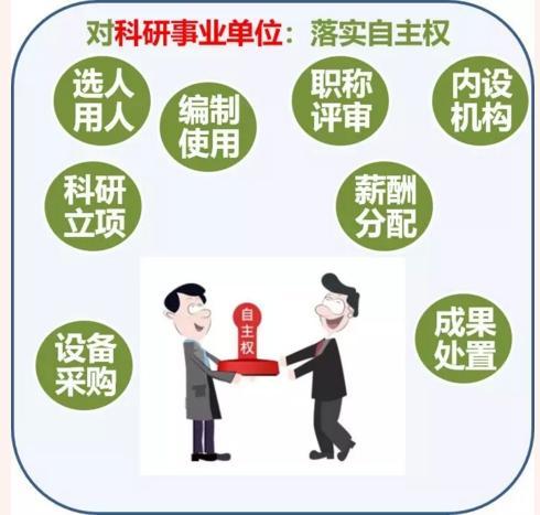 上海为科创立法!推进科创中心建设条例有哪些亮点