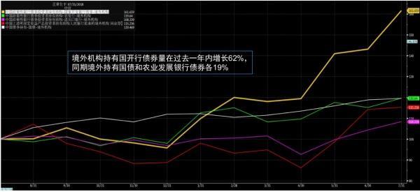 彭博李冰:波动不影响外资增配人民币债券,延长交易时间成重要诉求