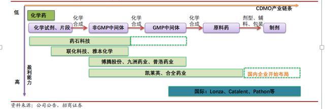 中国原创、国际首个老年痴呆症治疗新药,将给这个板块带来催化剂