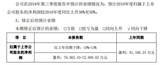 <em>东山精密</em>大幅下修业绩预期,计提资产减值准备5.81亿元