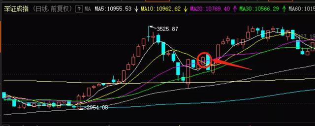 A股延期开市一天,开市后会千股跌停吗?