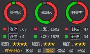 维科技术打开五板空间,深圳示范区大分化