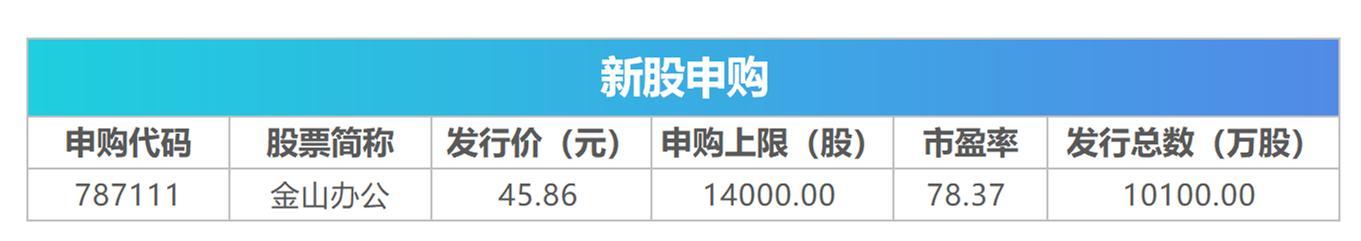 盘前必读丨中国6G研发正式启动,工信部将发力鞭策区块链健康成长